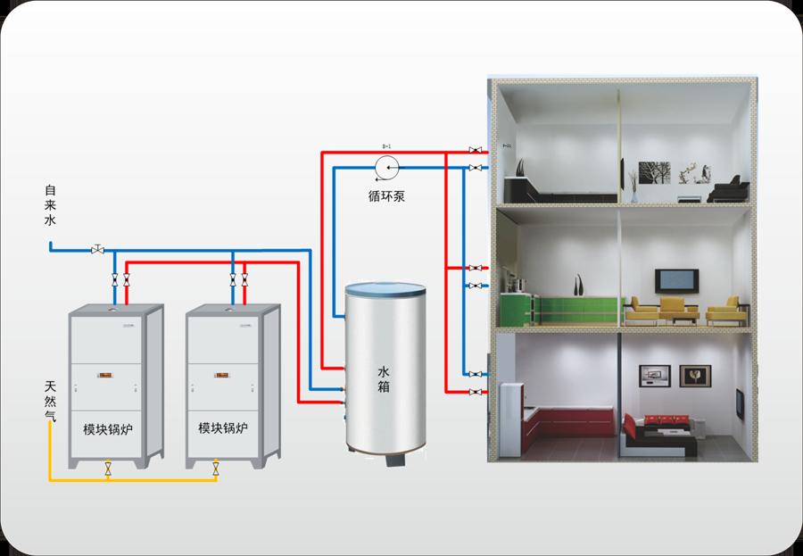 凯美迪模块锅炉燃气锅炉安装指示图锅炉安装
