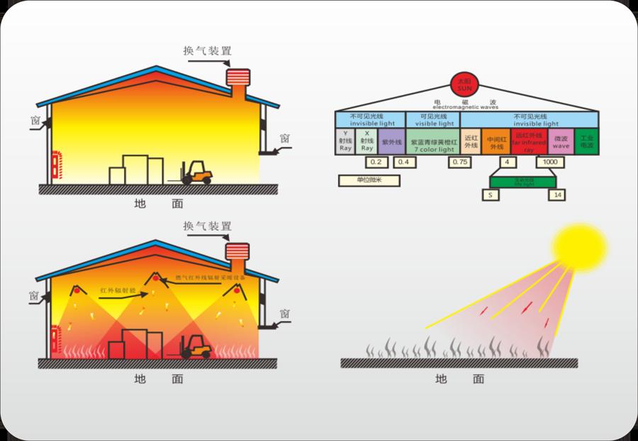 供热设备矢量图