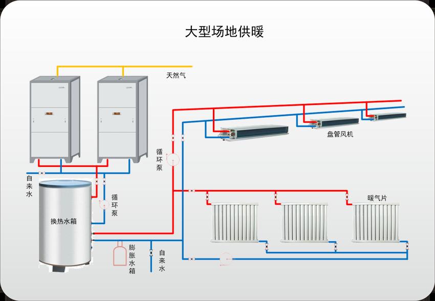 凯美迪燃气锅炉供暖工厂供暖中央空调安装指示